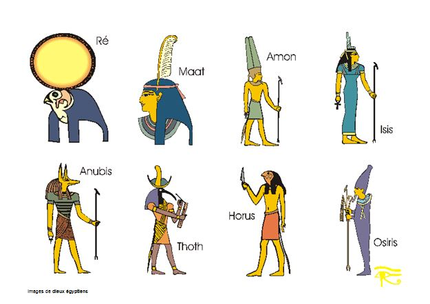 Les differents dieux Egyptiens