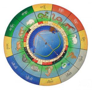 astrologie tibetaine